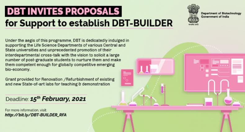 DBT BUILDER programme