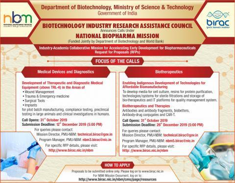 RFPs under National Biopharma Mission